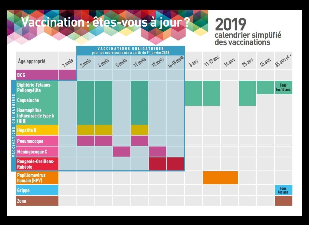 Semaine 45 Calendrier.Semaine De La Vaccination Le Calendrier Du Repias